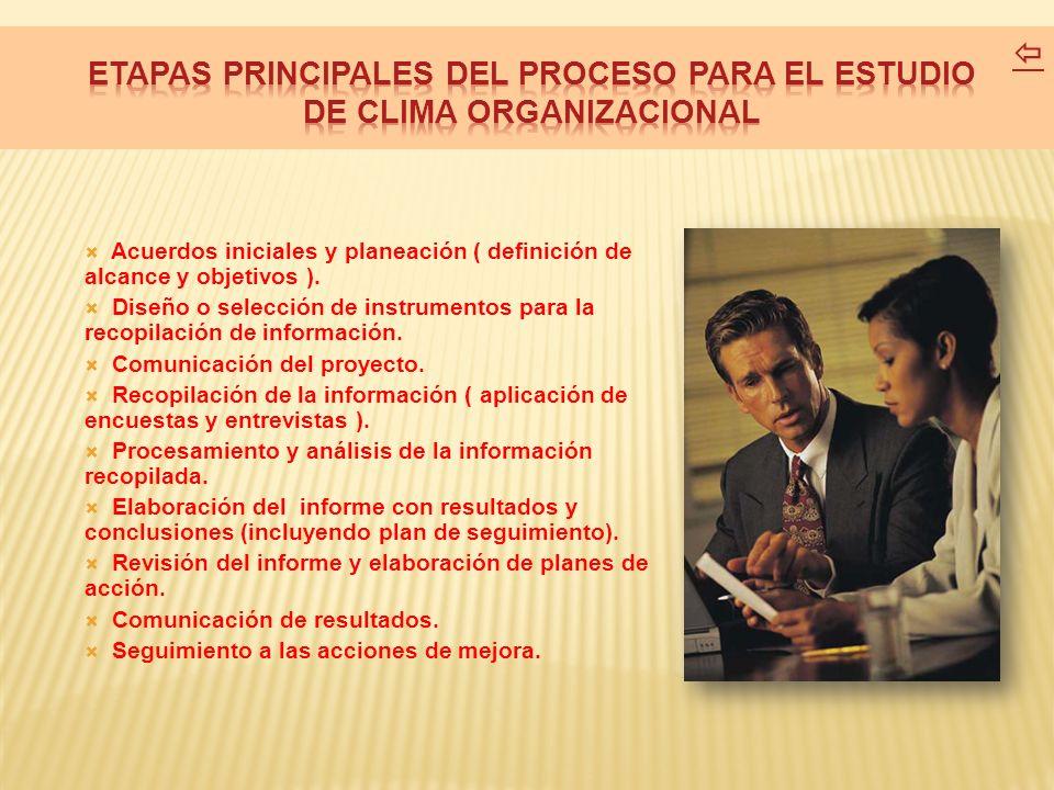 Acuerdos iniciales y planeación ( definición de alcance y objetivos ). Diseño o selección de instrumentos para la recopilación de información. Comunic