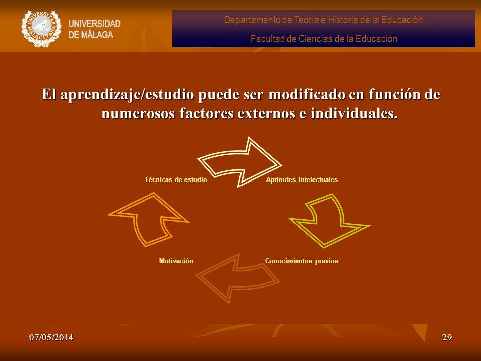 07/05/201429 El aprendizaje/estudio puede ser modificado en función de numerosos factores externos e individuales. Departamento de Teoría e Historia d