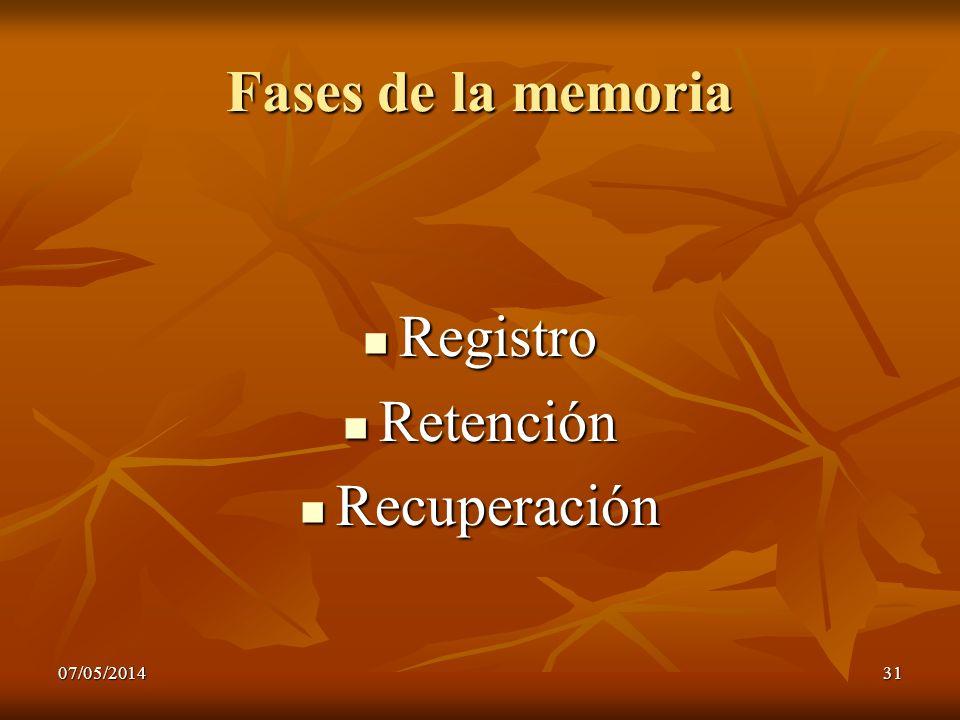 07/05/201431 Fases de la memoria Registro Registro Retención Retención Recuperación Recuperación