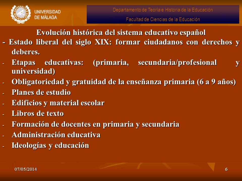 07/05/20146 Evolución histórica del sistema educativo español - Estado liberal del siglo XIX: formar ciudadanos con derechos y deberes. - Etapas educa