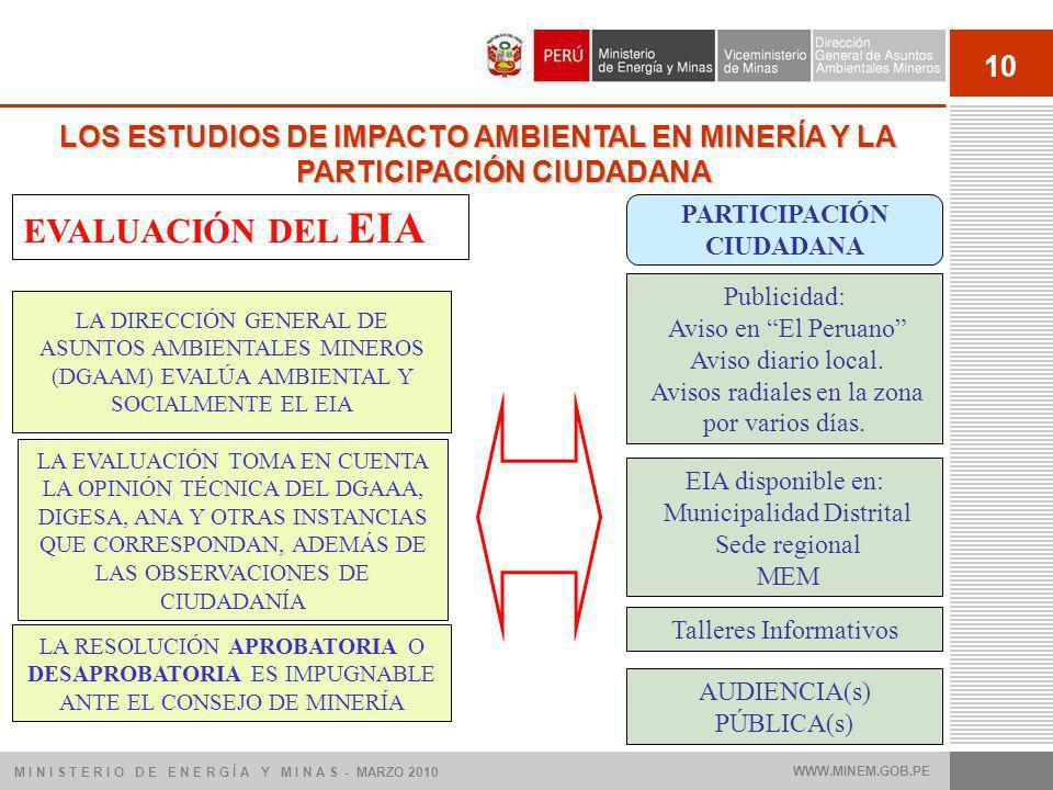 10 LOS ESTUDIOS DE IMPACTO AMBIENTAL EN MINERÍA Y LA PARTICIPACIÓN CIUDADANA LA DIRECCIÓN GENERAL DE ASUNTOS AMBIENTALES MINEROS (DGAAM) EVALÚA AMBIEN