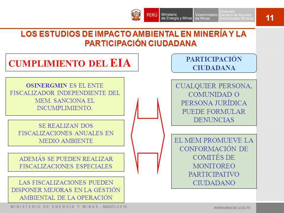 11 LOS ESTUDIOS DE IMPACTO AMBIENTAL EN MINERÍA Y LA PARTICIPACIÓN CIUDADANA OSINERGMIN ES EL ENTE FISCALIZADOR INDEPENDIENTE DEL MEM.