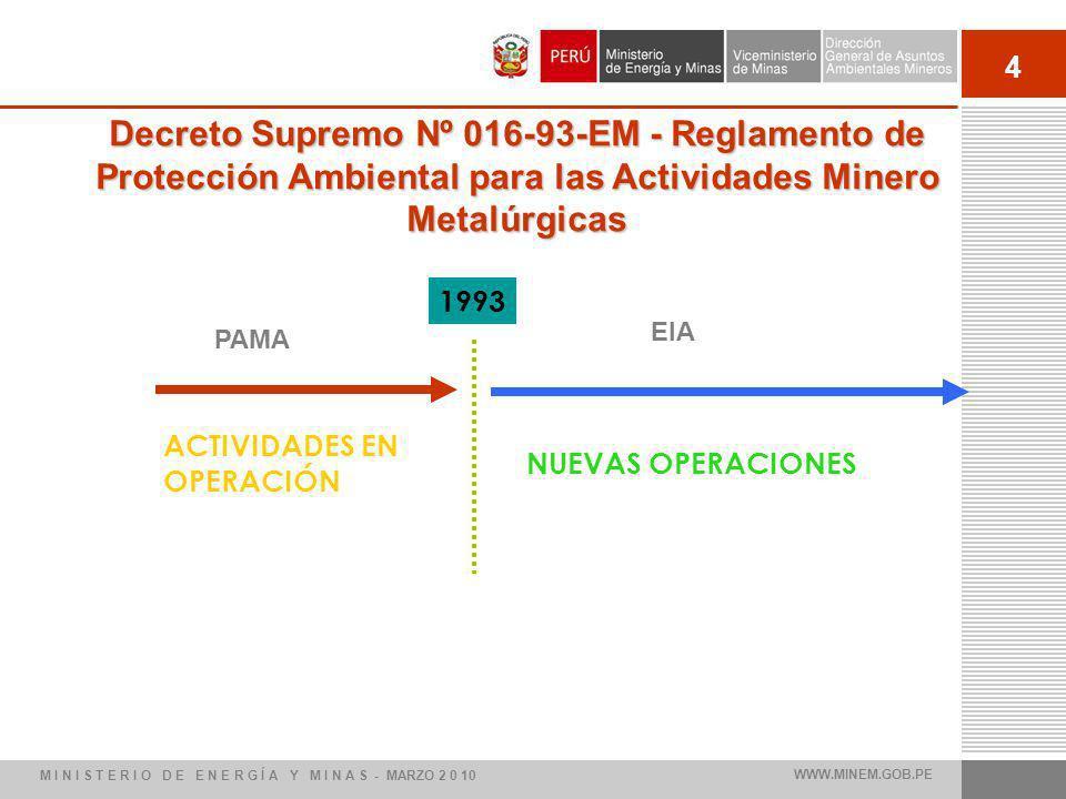 4 1993 ACTIVIDADES EN OPERACIÓN NUEVAS OPERACIONES PAMAEIA Decreto Supremo Nº 016-93-EM - Reglamento de Protección Ambiental para las Actividades Mine