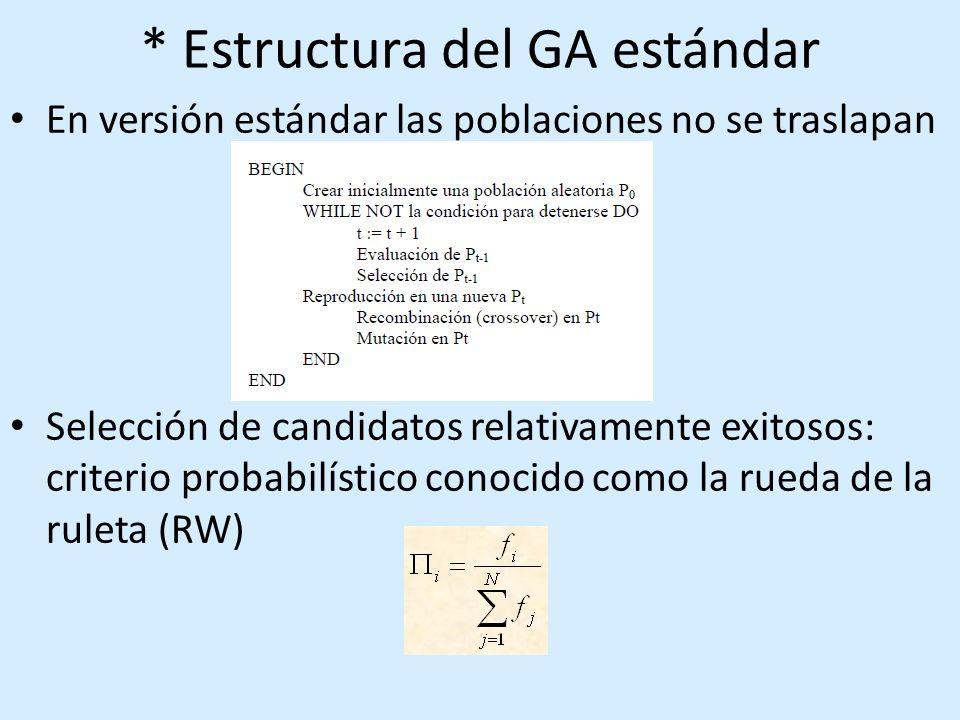 * Estructura del GA estándar En versión estándar las poblaciones no se traslapan Selección de candidatos relativamente exitosos: criterio probabilístico conocido como la rueda de la ruleta (RW)