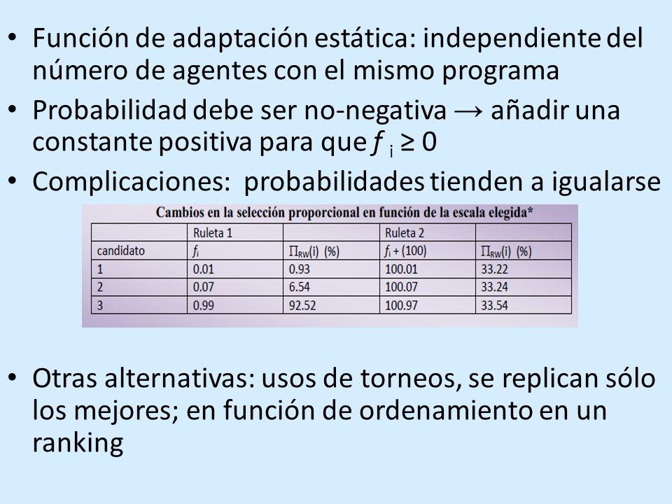 Función de adaptación estática: independiente del número de agentes con el mismo programa Probabilidad debe ser no-negativa añadir una constante positiva para que f i 0 Complicaciones: probabilidades tienden a igualarse Otras alternativas: usos de torneos, se replican sólo los mejores; en función de ordenamiento en un ranking