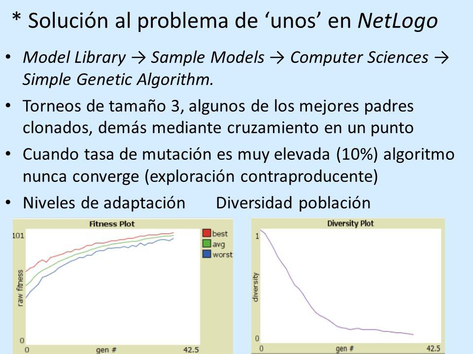 * Solución al problema de unos en NetLogo Model Library Sample Models Computer Sciences Simple Genetic Algorithm.