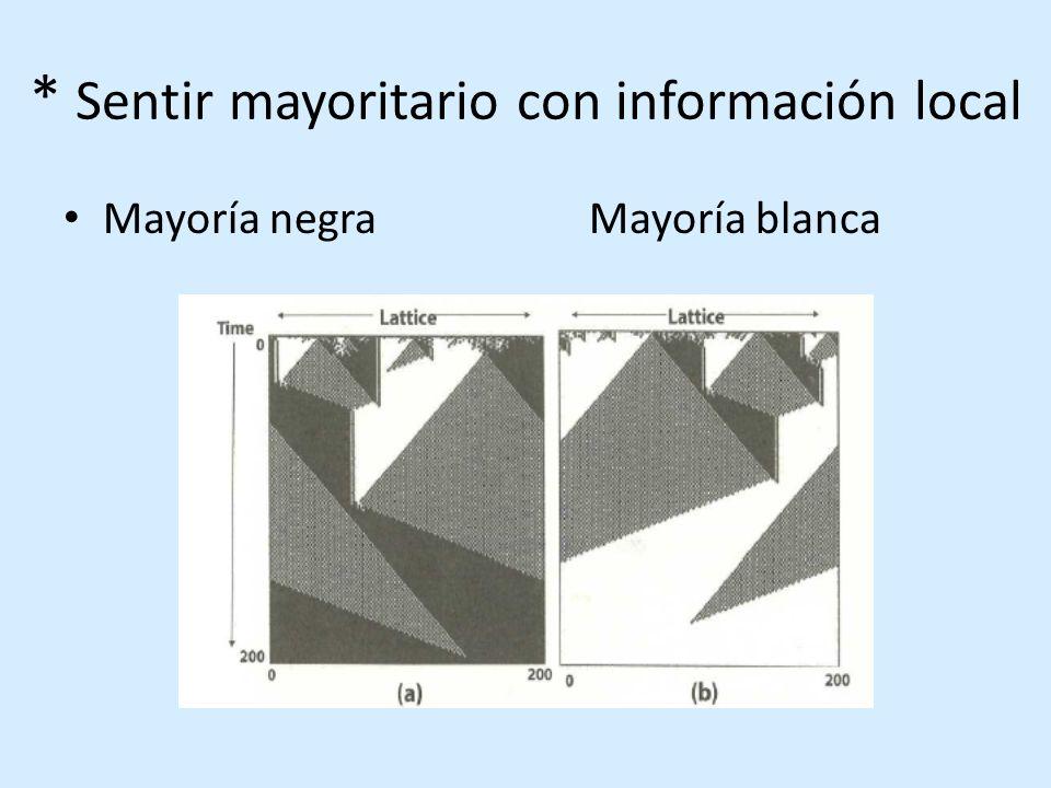 * Sentir mayoritario con información local Mayoría negraMayoría blanca