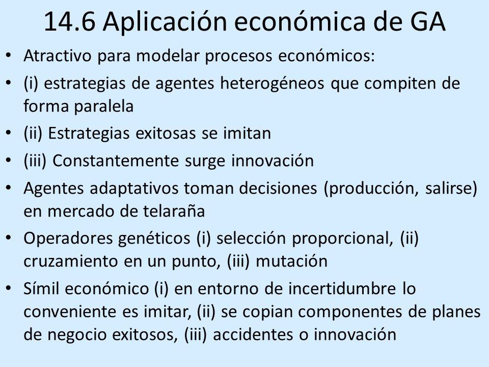 14.6 Aplicación económica de GA Atractivo para modelar procesos económicos: (i) estrategias de agentes heterogéneos que compiten de forma paralela (ii) Estrategias exitosas se imitan (iii) Constantemente surge innovación Agentes adaptativos toman decisiones (producción, salirse) en mercado de telaraña Operadores genéticos (i) selección proporcional, (ii) cruzamiento en un punto, (iii) mutación Símil económico (i) en entorno de incertidumbre lo conveniente es imitar, (ii) se copian componentes de planes de negocio exitosos, (iii) accidentes o innovación