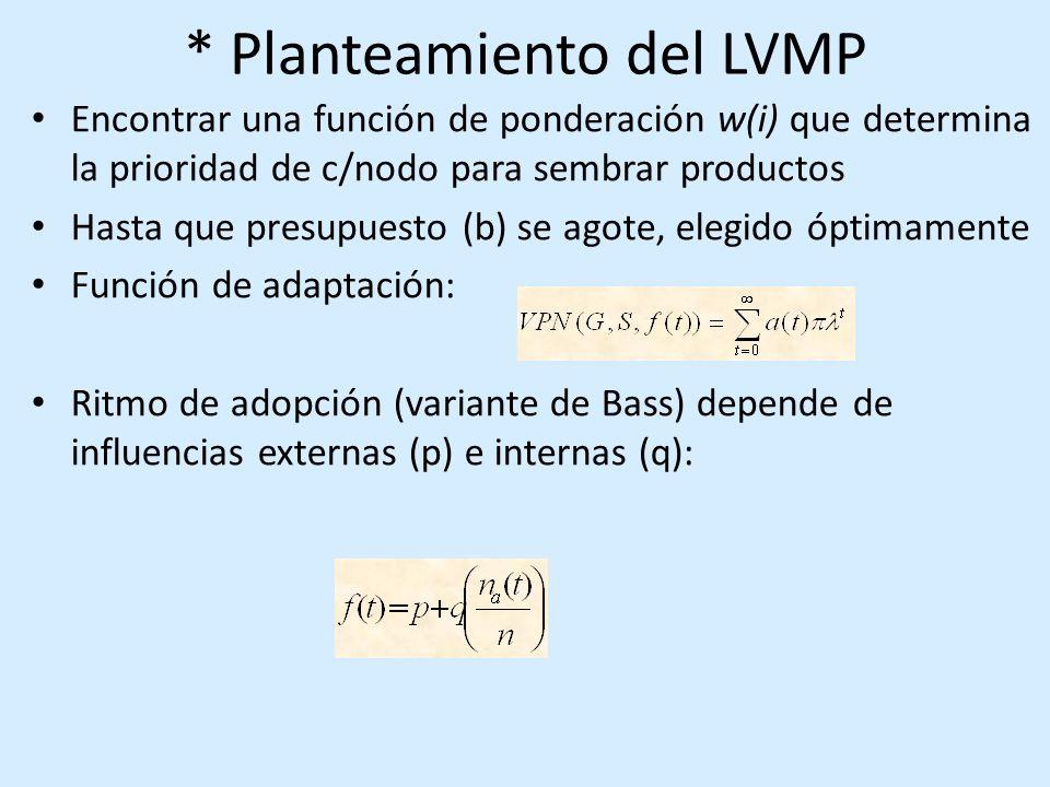 * Planteamiento del LVMP Encontrar una función de ponderación w(i) que determina la prioridad de c/nodo para sembrar productos Hasta que presupuesto (b) se agote, elegido óptimamente Función de adaptación: Ritmo de adopción (variante de Bass) depende de influencias externas (p) e internas (q):