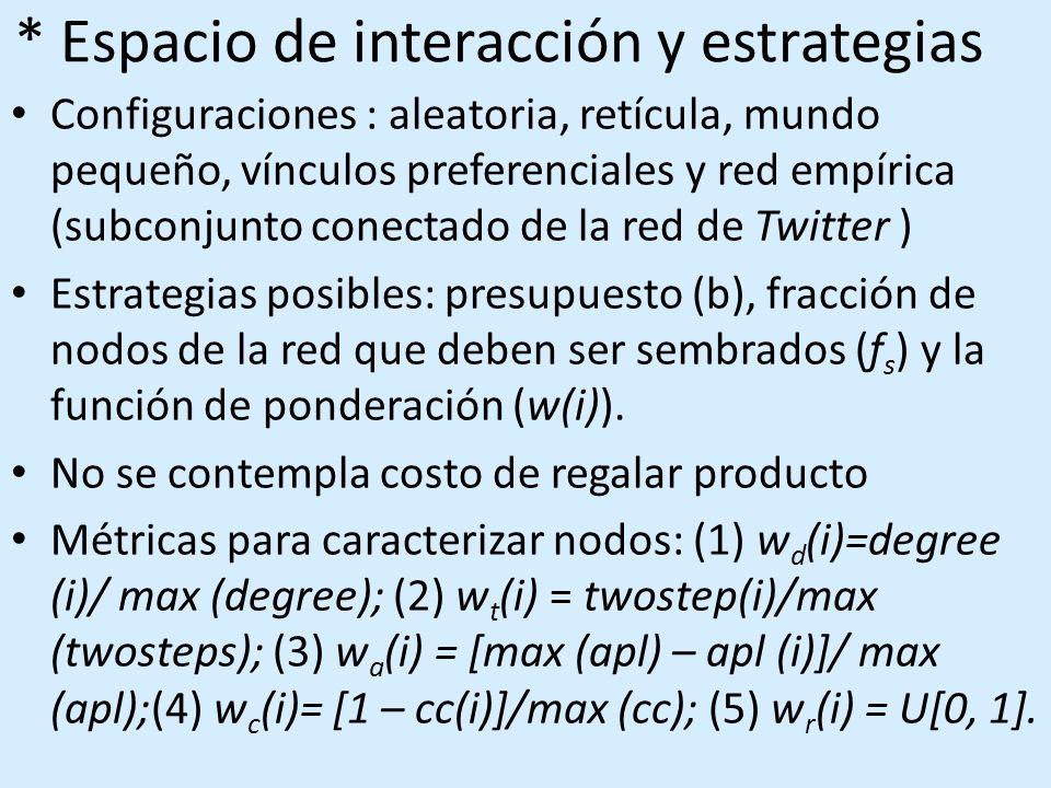 * Espacio de interacción y estrategias Configuraciones : aleatoria, retícula, mundo pequeño, vínculos preferenciales y red empírica (subconjunto conectado de la red de Twitter ) Estrategias posibles: presupuesto (b), fracción de nodos de la red que deben ser sembrados (f s ) y la función de ponderación (w(i)).