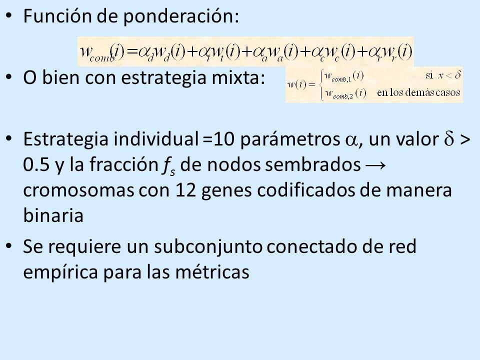 Función de ponderación: O bien con estrategia mixta: Estrategia individual =10 parámetros, un valor > 0.5 y la fracción f s de nodos sembrados cromosomas con 12 genes codificados de manera binaria Se requiere un subconjunto conectado de red empírica para las métricas