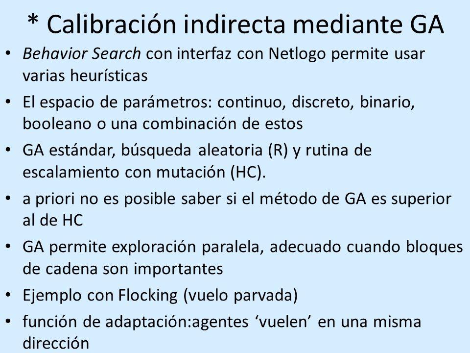 * Calibración indirecta mediante GA Behavior Search con interfaz con Netlogo permite usar varias heurísticas El espacio de parámetros: continuo, discreto, binario, booleano o una combinación de estos GA estándar, búsqueda aleatoria (R) y rutina de escalamiento con mutación (HC).