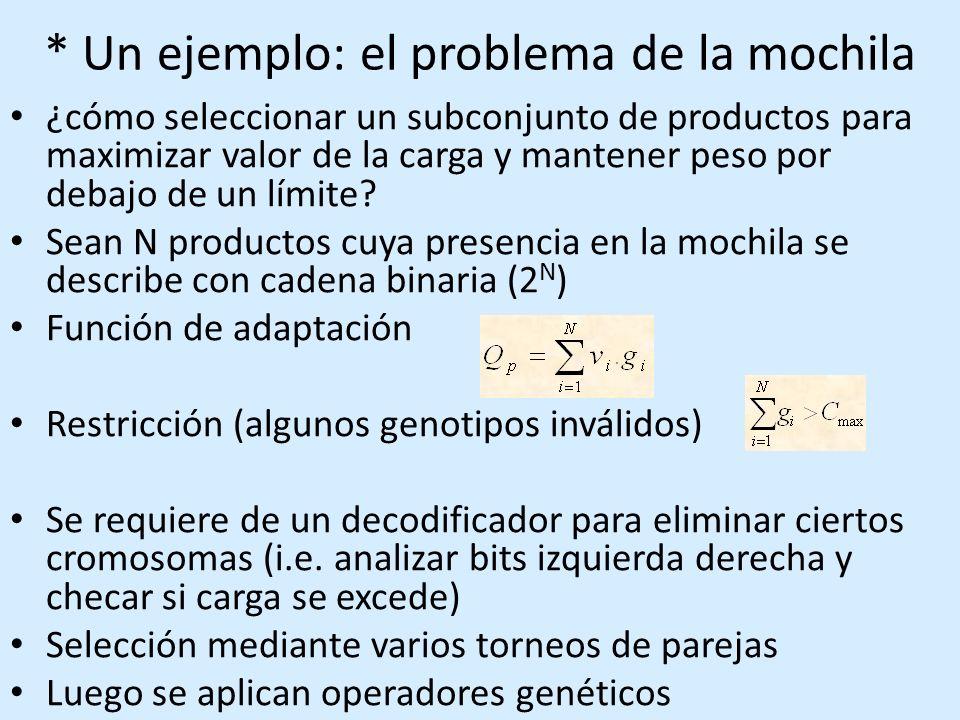 * Un ejemplo: el problema de la mochila ¿cómo seleccionar un subconjunto de productos para maximizar valor de la carga y mantener peso por debajo de un límite.