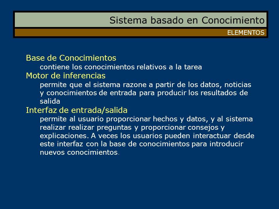 Sistema basado en Conocimiento ELEMENTOS Base de Conocimientos contiene los conocimientos relativos a la tarea Motor de inferencias permite que el sis