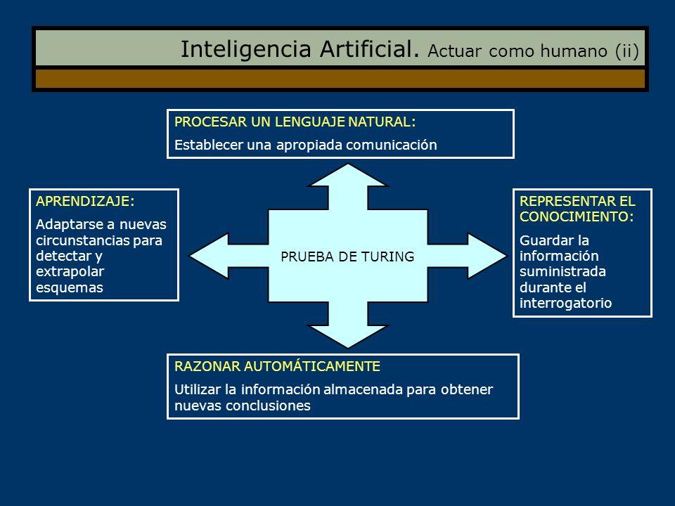 Inteligencia Artificial. Actuar como humano (ii) PRUEBA DE TURING PROCESAR UN LENGUAJE NATURAL: Establecer una apropiada comunicación REPRESENTAR EL C