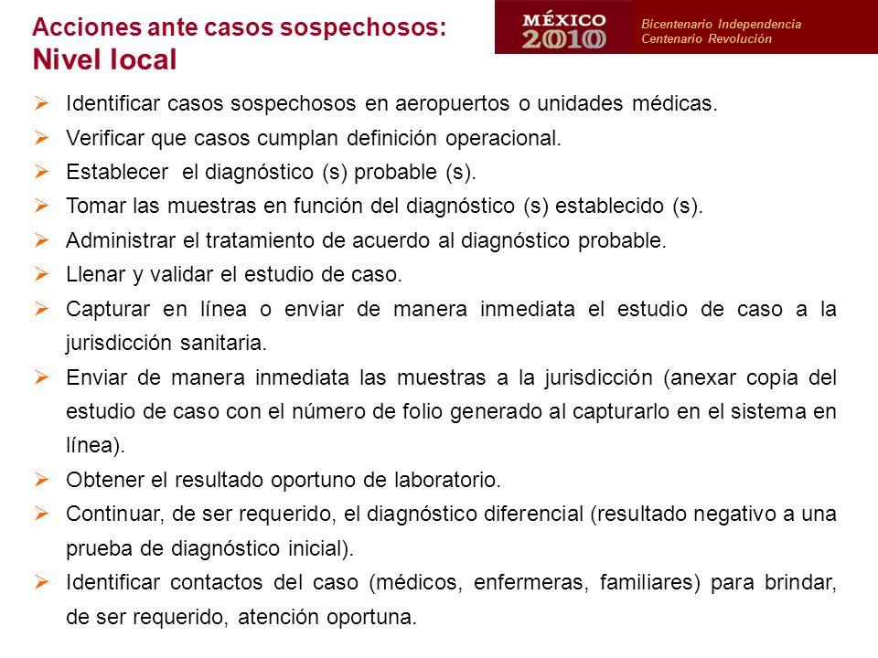 Identificar casos sospechosos en aeropuertos o unidades médicas.