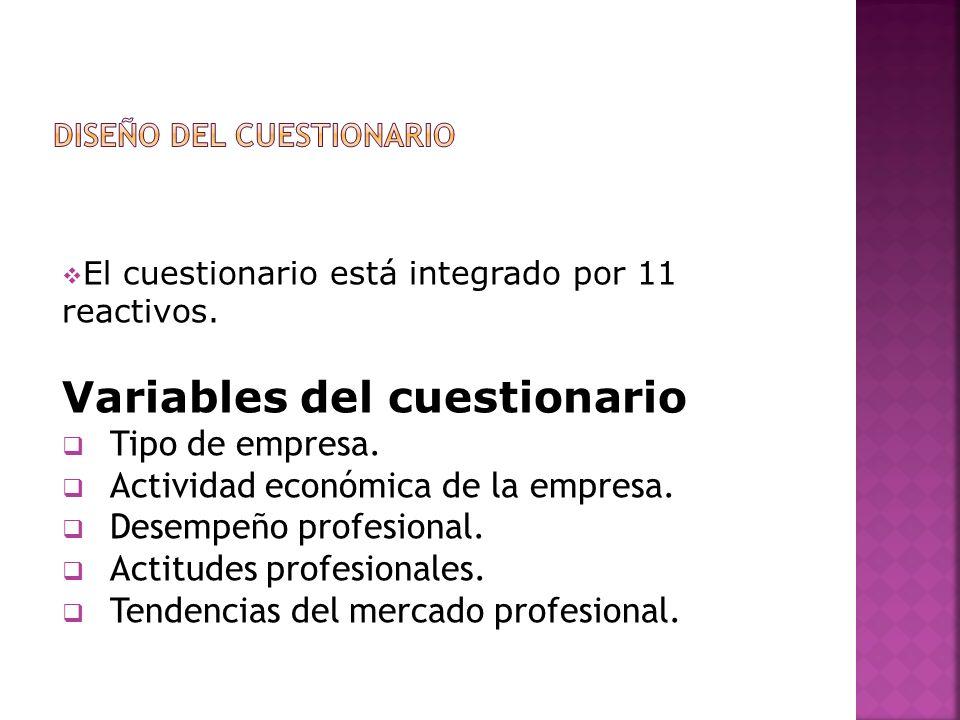 El cuestionario está integrado por 11 reactivos. Variables del cuestionario Tipo de empresa. Actividad económica de la empresa. Desempeño profesional.