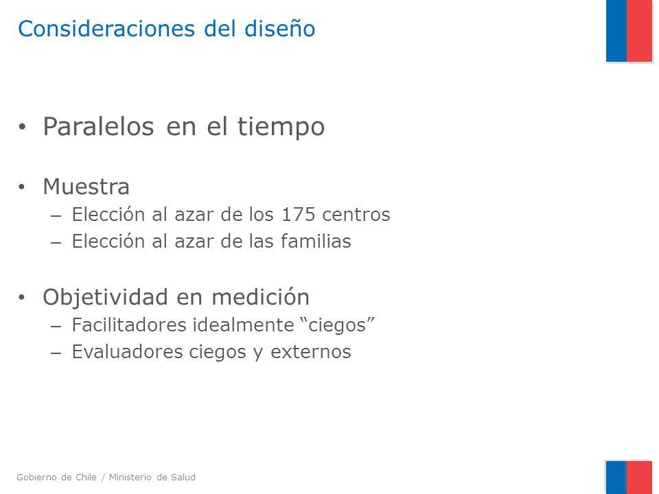Gobierno de Chile / Ministerio de Salud Consideraciones del diseño Paralelos en el tiempo Muestra – Elección al azar de los 175 centros – Elección al