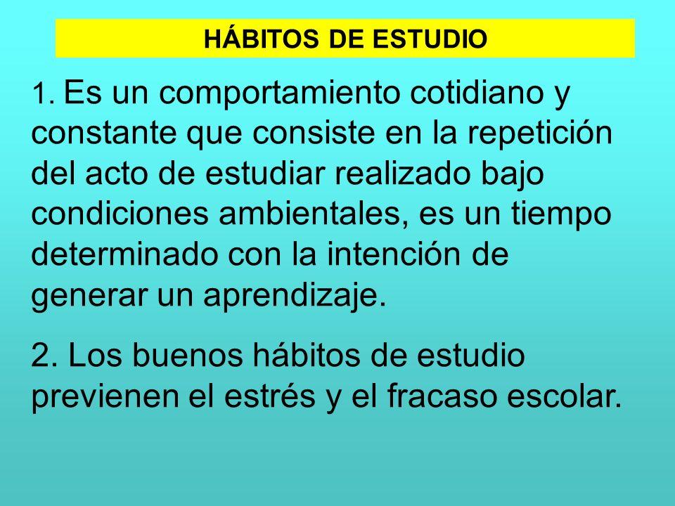 HÁBITOS DE ESTUDIO 1. Es un comportamiento cotidiano y constante que consiste en la repetición del acto de estudiar realizado bajo condiciones ambient