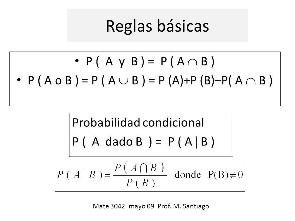 Reglas básicas P ( A y B ) = P ( A B ) P ( A o B ) = P ( A B ) = P (A)+P (B)–P( A B ) Probabilidad condicional P ( A dado B ) = P ( A B ) Mate 3042 ma