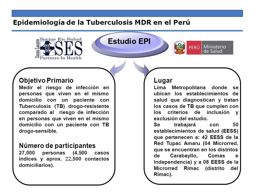 Objetivo Primario Medir el riesgo de infección en personas que viven en el mismo domicilio con un paciente con Tuberculosis (TB) drogo-resistente comp