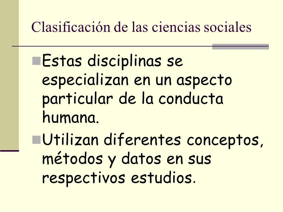 Otras clasificaciones de las ciencias sociales Historia Jurisprudencia de las relaciones internacionales.