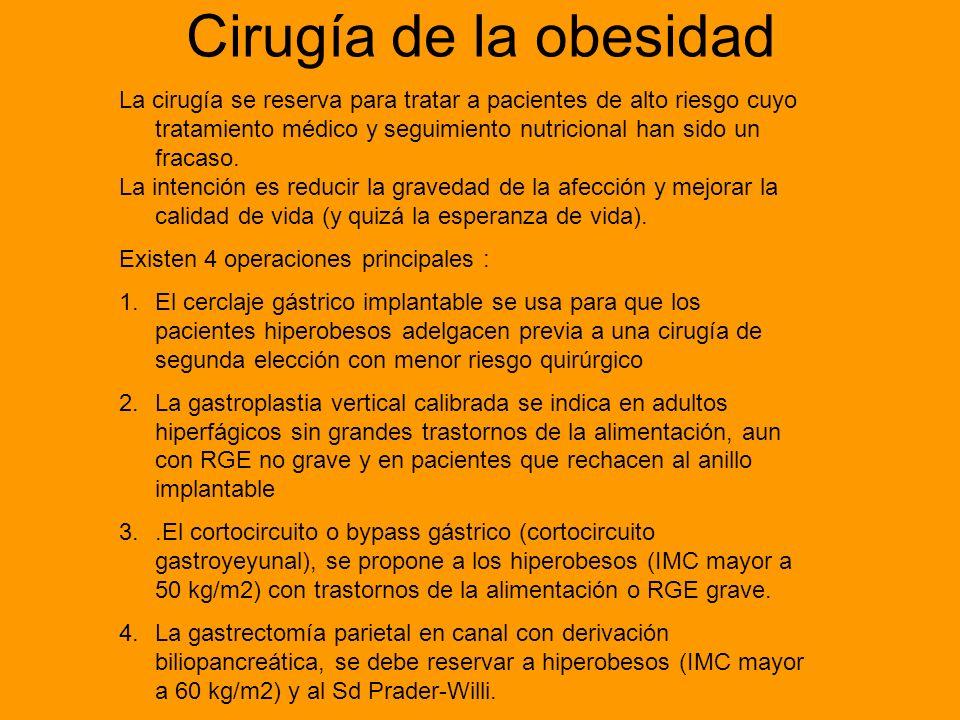 Cirugía de la obesidad La cirugía se reserva para tratar a pacientes de alto riesgo cuyo tratamiento médico y seguimiento nutricional han sido un frac