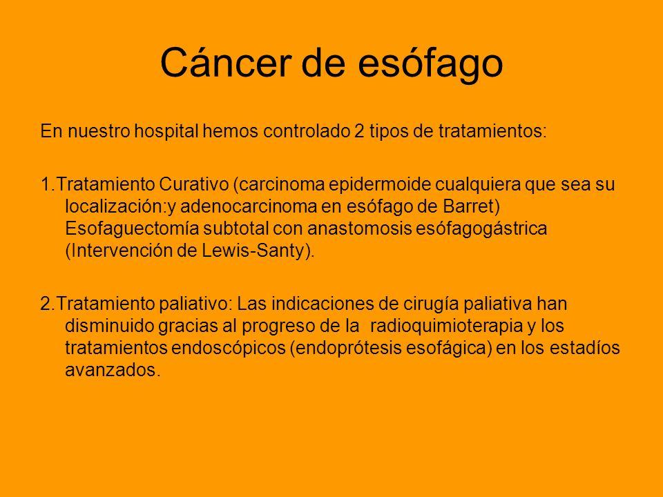 Cáncer de esófago En nuestro hospital hemos controlado 2 tipos de tratamientos: 1.Tratamiento Curativo (carcinoma epidermoide cualquiera que sea su lo
