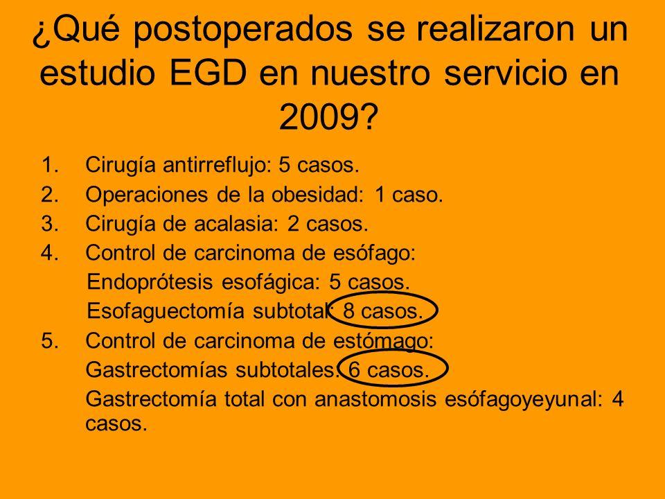 ¿Qué postoperados se realizaron un estudio EGD en nuestro servicio en 2009? 1.Cirugía antirreflujo: 5 casos. 2.Operaciones de la obesidad: 1 caso. 3.C