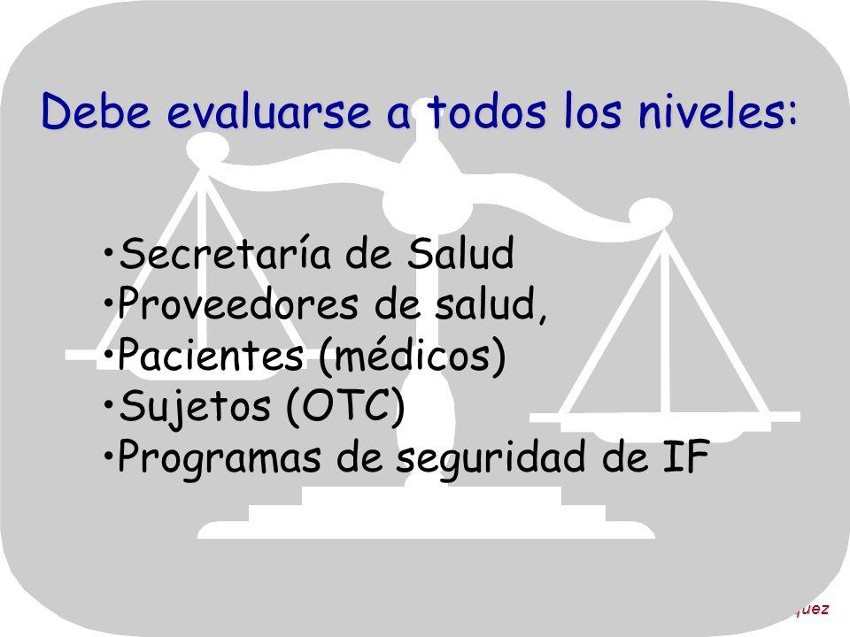 Dra. Victoria Vázquez Debe evaluarse a todos los niveles: Secretaría de Salud Proveedores de salud, Pacientes (médicos) Sujetos (OTC) Programas de seg