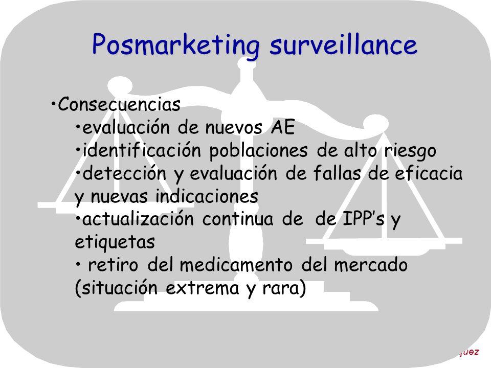 Dra. Victoria Vázquez Posmarketing surveillance Consecuencias evaluación de nuevos AE identificación poblaciones de alto riesgo detección y evaluación