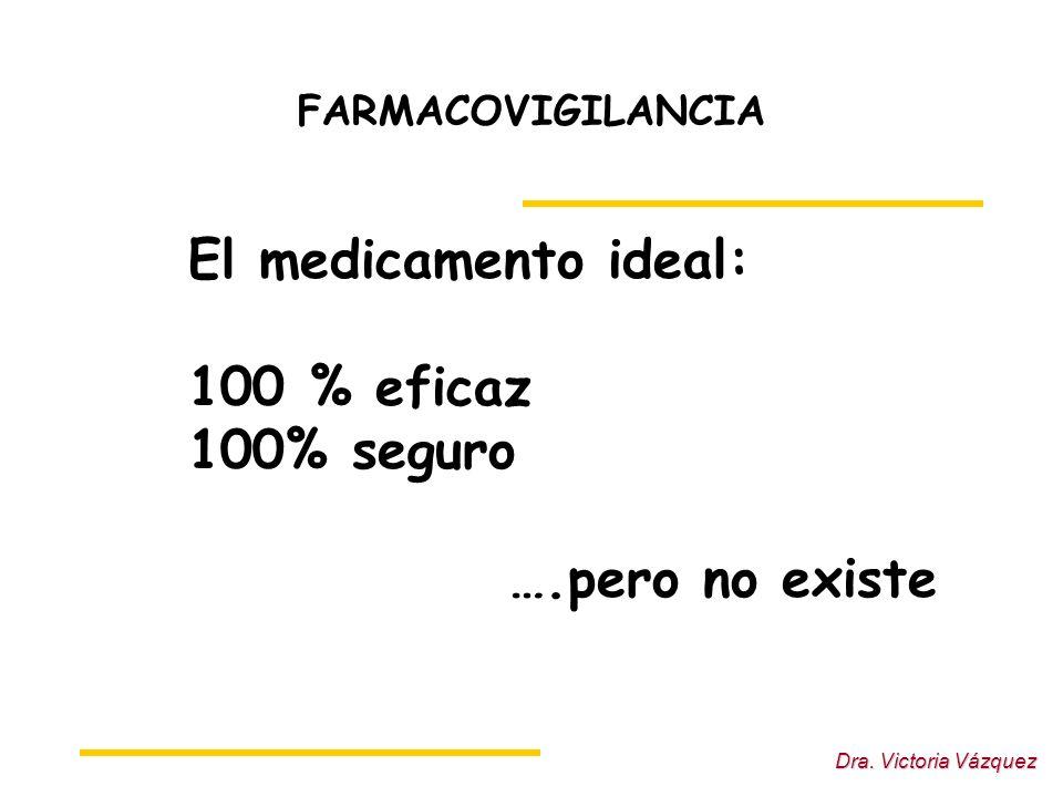 Dra. Victoria Vázquez FARMACOVIGILANCIA El medicamento ideal: 100 % eficaz 100% seguro ….pero no existe