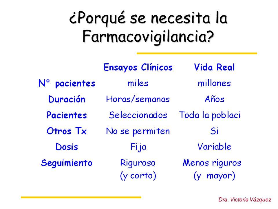 Dra. Victoria Vázquez ¿Porqué se necesita la Farmacovigilancia?