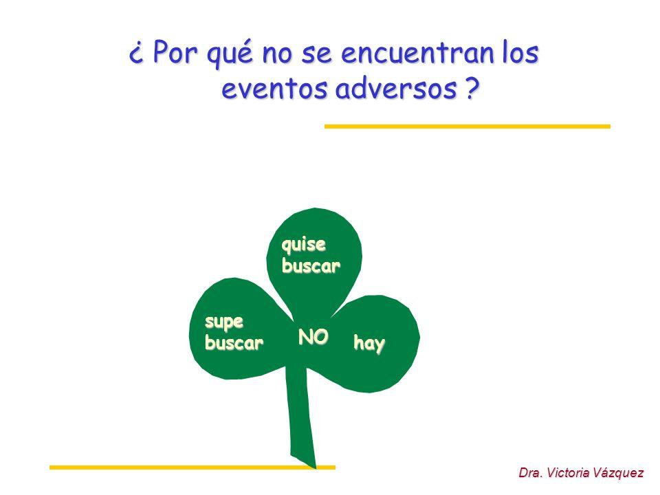 Dra. Victoria Vázquez ¿ Por qué no se encuentran los ¿ Por qué no se encuentran los eventos adversos ? eventos adversos ? supebuscar quisebuscar hay N