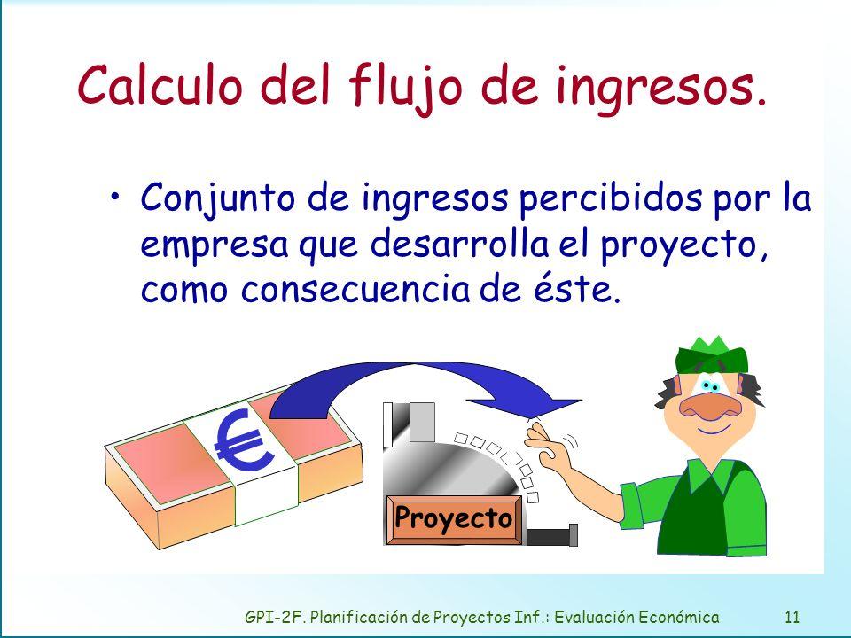 GPI-2F. Planificación de Proyectos Inf.: Evaluación Económica11 Calculo del flujo de ingresos. Conjunto de ingresos percibidos por la empresa que desa