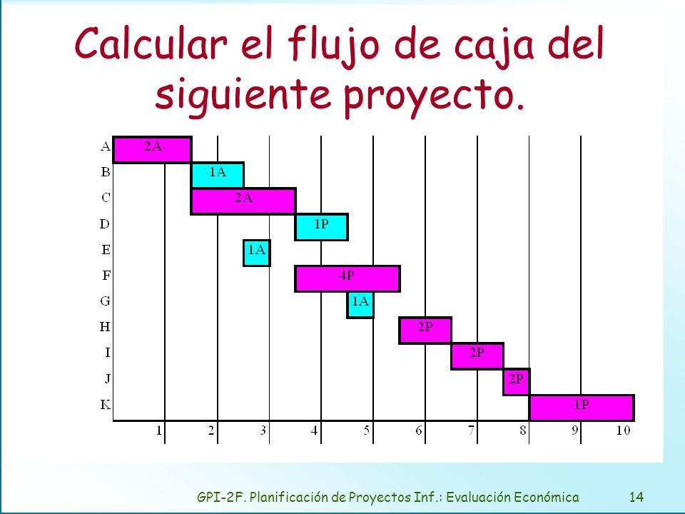 GPI-2F. Planificación de Proyectos Inf.: Evaluación Económica14 Calcular el flujo de caja del siguiente proyecto.