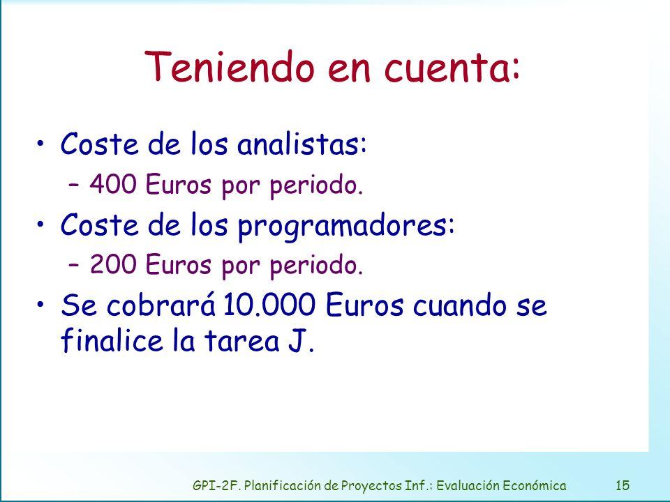 GPI-2F. Planificación de Proyectos Inf.: Evaluación Económica15 Teniendo en cuenta: Coste de los analistas: –400 Euros por periodo. Coste de los progr