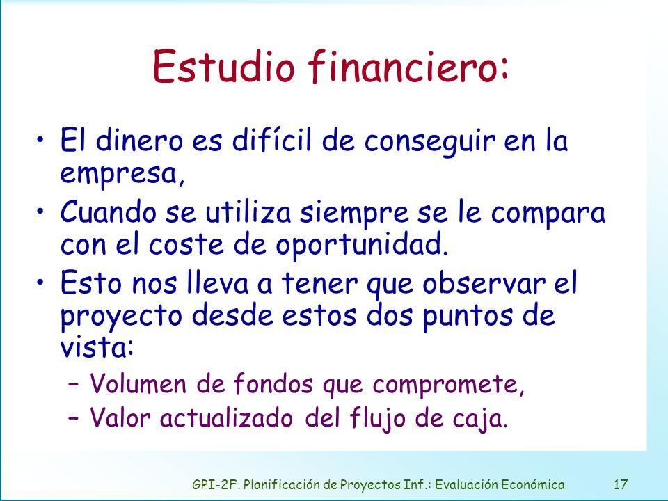 GPI-2F. Planificación de Proyectos Inf.: Evaluación Económica17 Estudio financiero: El dinero es difícil de conseguir en la empresa, Cuando se utiliza