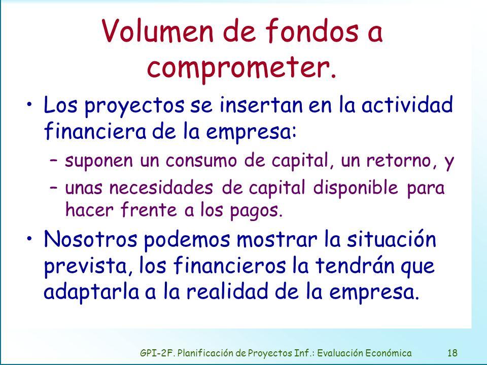 GPI-2F. Planificación de Proyectos Inf.: Evaluación Económica18 Volumen de fondos a comprometer. Los proyectos se insertan en la actividad financiera
