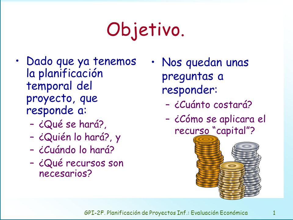 GPI-2F. Planificación de Proyectos Inf.: Evaluación Económica1 Objetivo. Dado que ya tenemos la planificación temporal del proyecto, que responde a: –