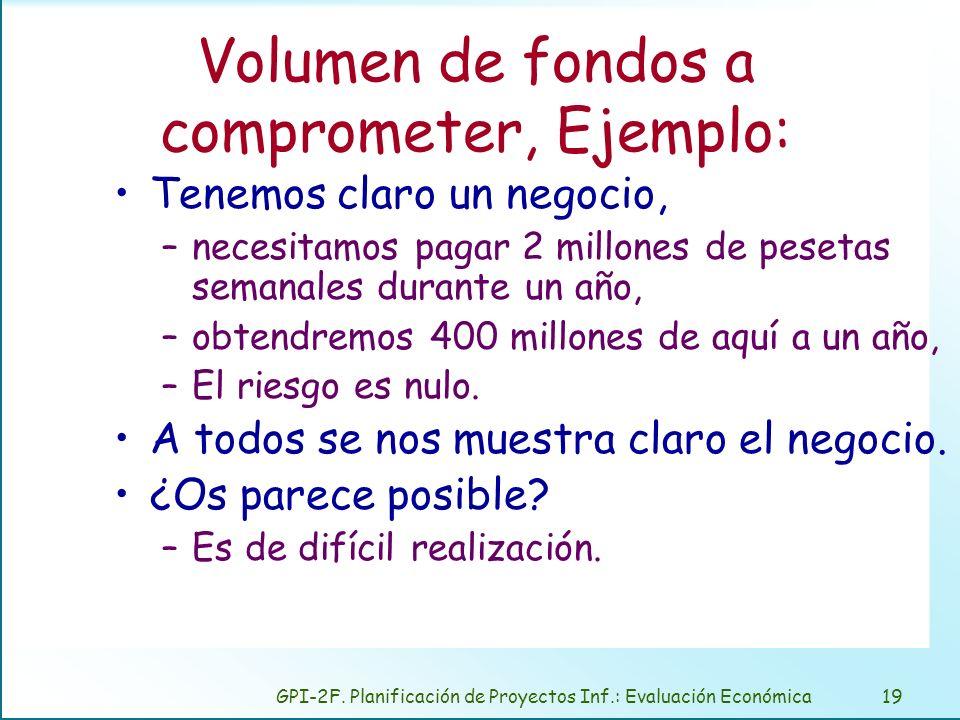 GPI-2F. Planificación de Proyectos Inf.: Evaluación Económica19 Volumen de fondos a comprometer, Ejemplo: Tenemos claro un negocio, –necesitamos pagar