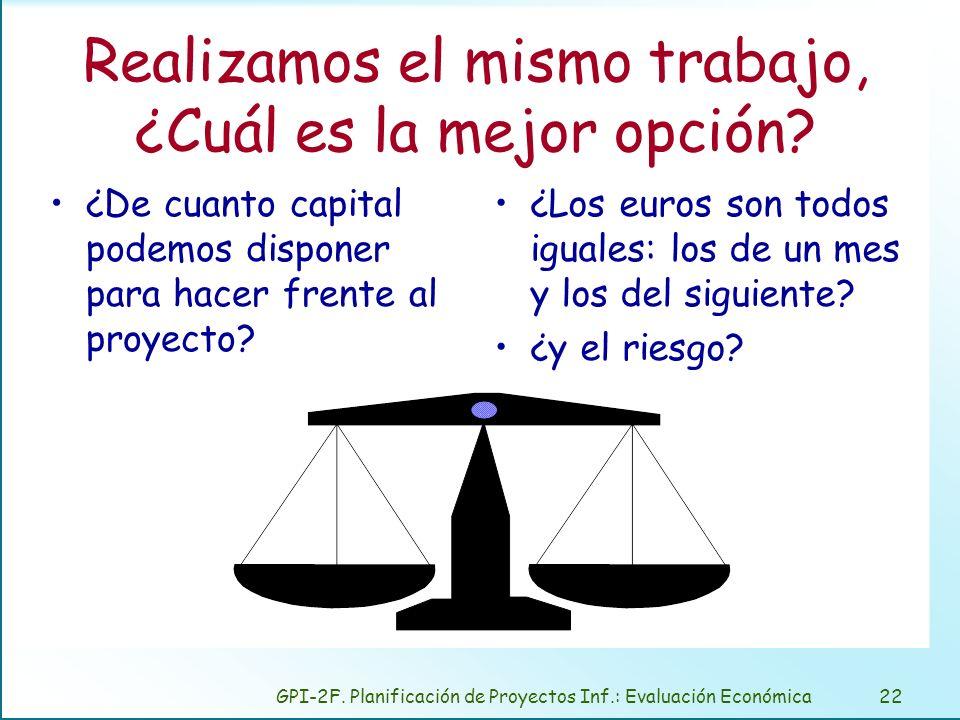 GPI-2F. Planificación de Proyectos Inf.: Evaluación Económica22 Realizamos el mismo trabajo, ¿Cuál es la mejor opción? ¿De cuanto capital podemos disp