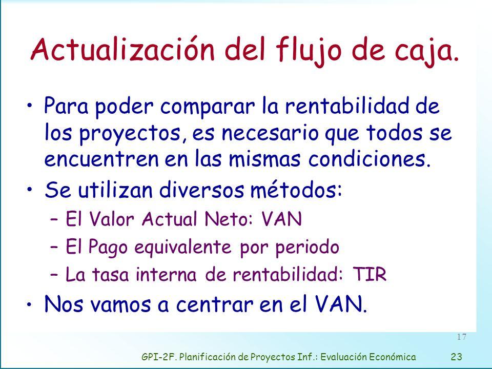 GPI-2F. Planificación de Proyectos Inf.: Evaluación Económica23 17 Actualización del flujo de caja. Para poder comparar la rentabilidad de los proyect
