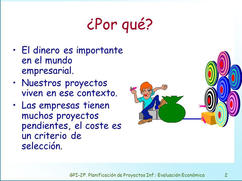 GPI-2F. Planificación de Proyectos Inf.: Evaluación Económica2 ¿Por qué? El dinero es importante en el mundo empresarial. Nuestros proyectos viven en