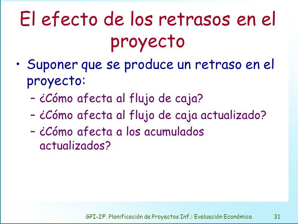 GPI-2F. Planificación de Proyectos Inf.: Evaluación Económica31 El efecto de los retrasos en el proyecto Suponer que se produce un retraso en el proye