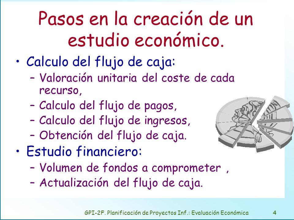 GPI-2F. Planificación de Proyectos Inf.: Evaluación Económica4 Pasos en la creación de un estudio económico. Calculo del flujo de caja: –Valoración un