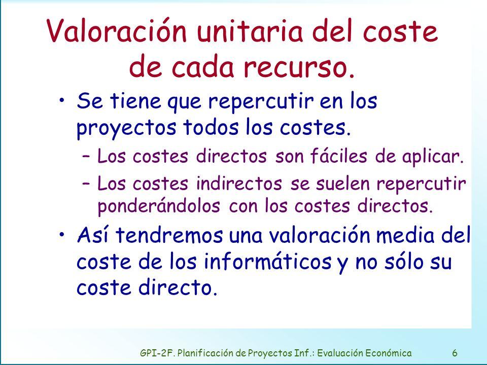 GPI-2F. Planificación de Proyectos Inf.: Evaluación Económica6 Valoración unitaria del coste de cada recurso. Se tiene que repercutir en los proyectos