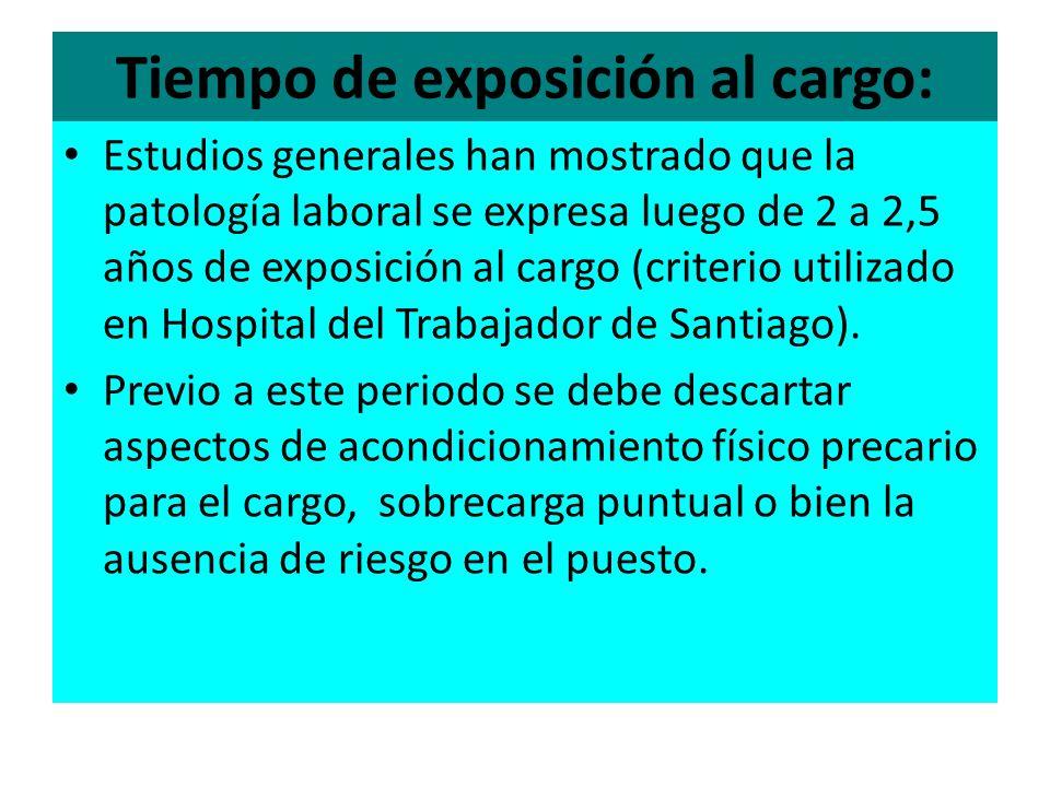 Tiempo de exposición al cargo: Estudios generales han mostrado que la patología laboral se expresa luego de 2 a 2,5 años de exposición al cargo (criterio utilizado en Hospital del Trabajador de Santiago).