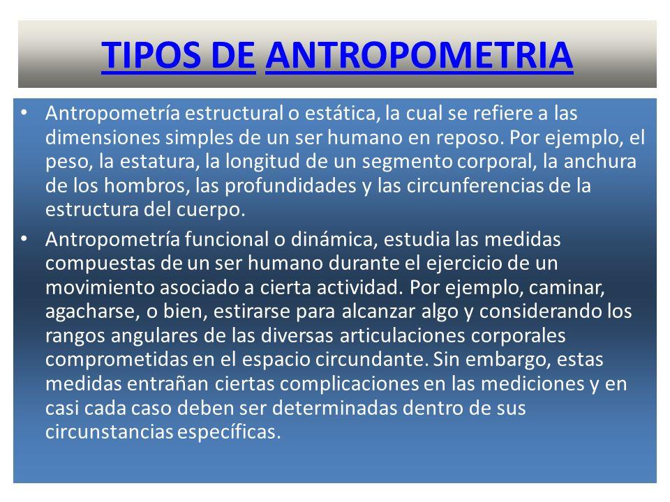 TIPOS DE ANTROPOMETRIAANTROPOMETRIA Antropometría estructural o estática, la cual se refiere a las dimensiones simples de un ser humano en reposo. Por