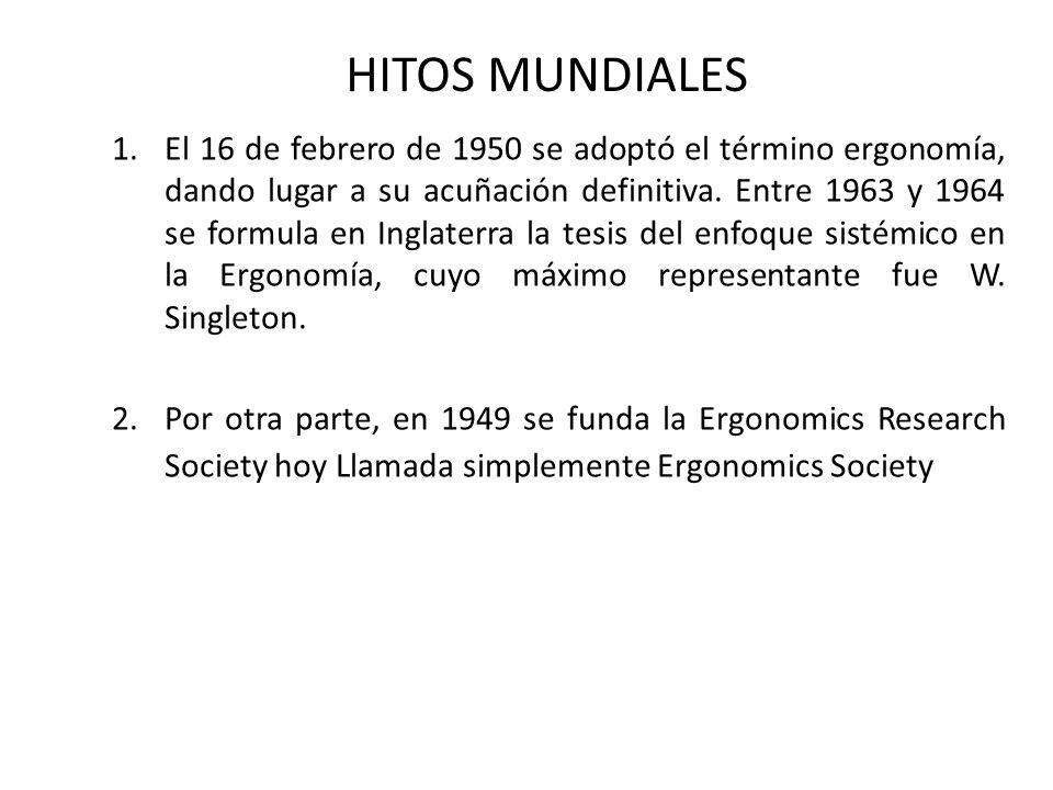 HITOS MUNDIALES 1.El 16 de febrero de 1950 se adoptó el término ergonomía, dando lugar a su acuñación definitiva. Entre 1963 y 1964 se formula en Ingl